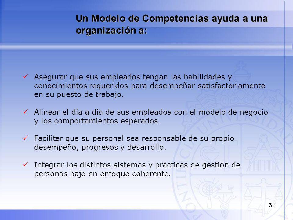 31 Asegurar que sus empleados tengan las habilidades y conocimientos requeridos para desempeñar satisfactoriamente en su puesto de trabajo. Alinear el