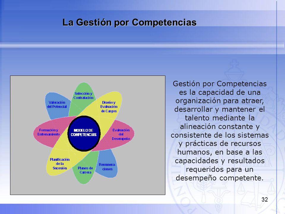 32 La Gestión por Competencias Gestión por Competencias es la capacidad de una organización para atraer, desarrollar y mantener el talento mediante la