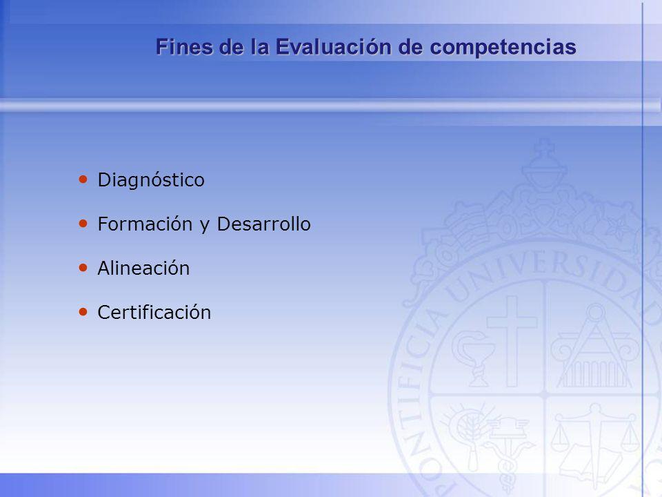Diagnóstico Formación y Desarrollo Alineación Certificación Fines de la Evaluación de competencias