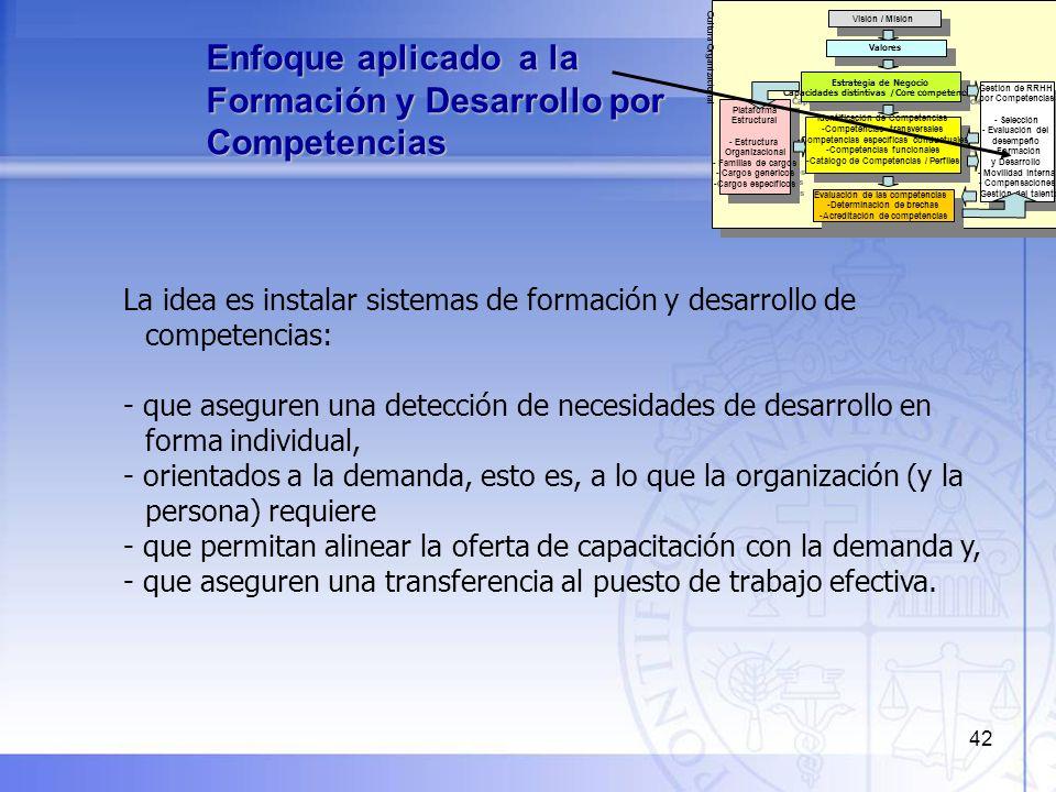 42 La idea es instalar sistemas de formación y desarrollo de competencias: - que aseguren una detección de necesidades de desarrollo en forma individu