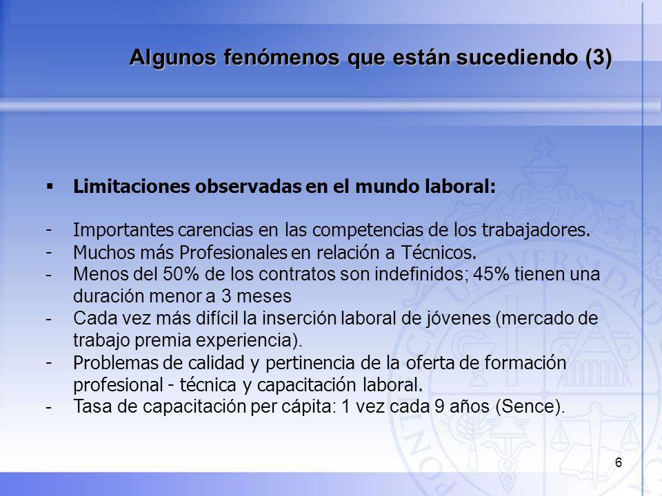 6 Limitaciones observadas en el mundo laboral: -Importantes carencias en las competencias de los trabajadores. -Muchos más Profesionales en relación a