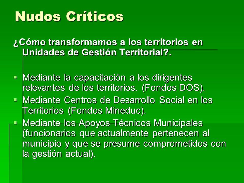 Nudos Críticos ¿Cómo transformamos a los territorios en Unidades de Gestión Territorial .