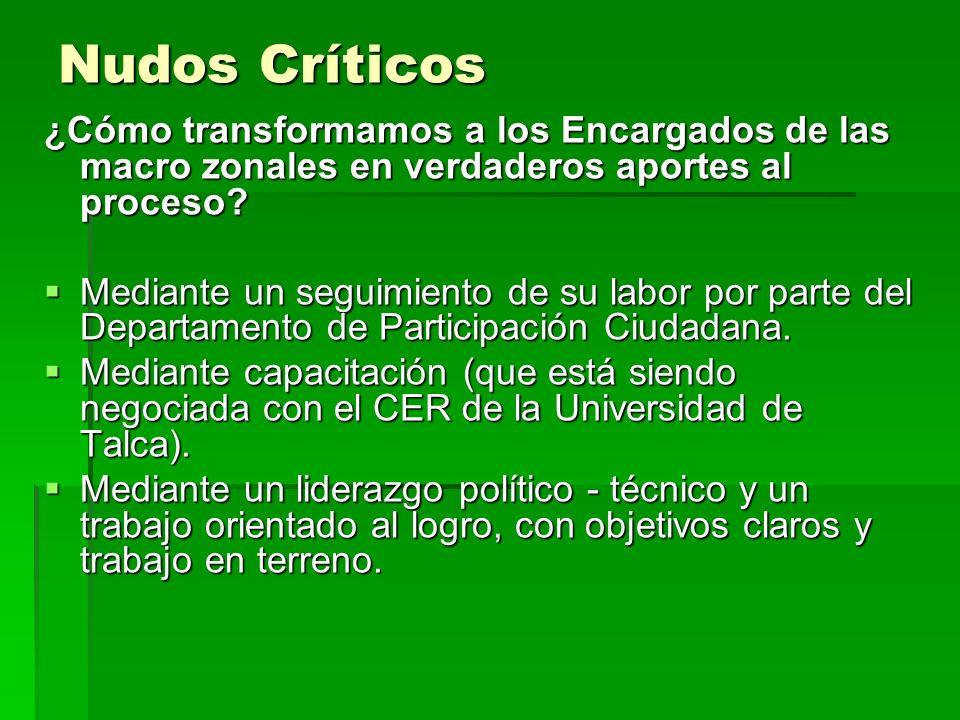 Nudos Críticos ¿Cómo transformamos a los Encargados de las macro zonales en verdaderos aportes al proceso.