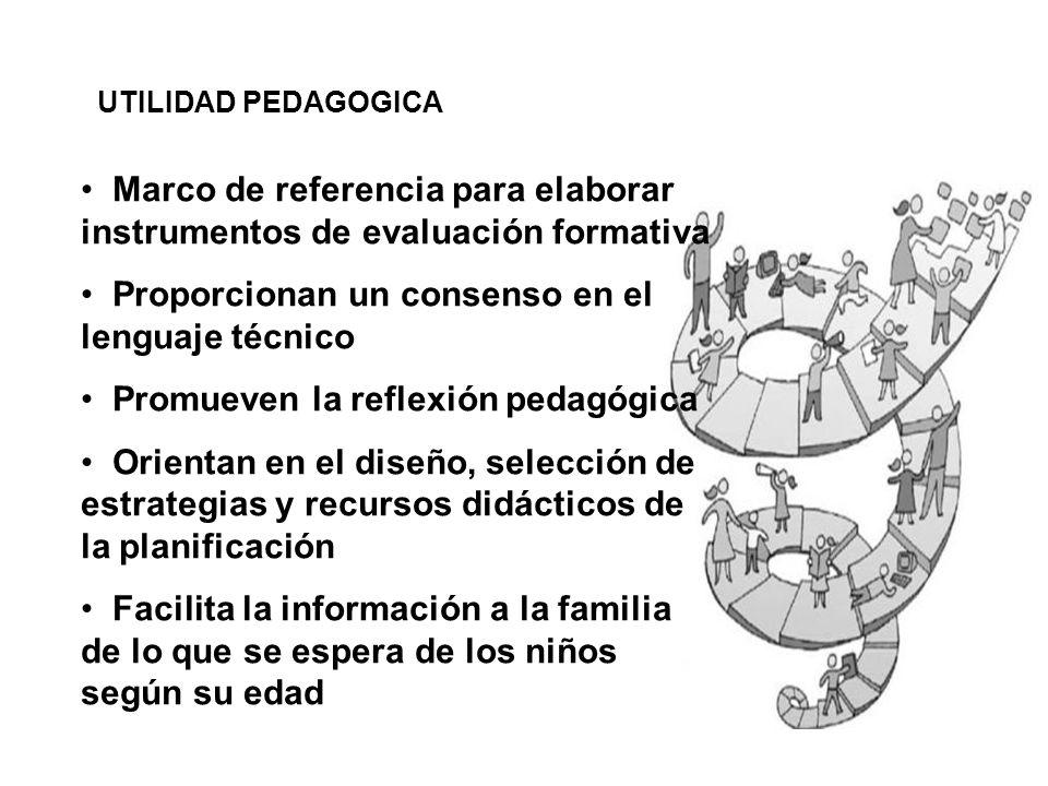 UTILIDAD PEDAGOGICA Marco de referencia para elaborar instrumentos de evaluación formativa Proporcionan un consenso en el lenguaje técnico Promueven l