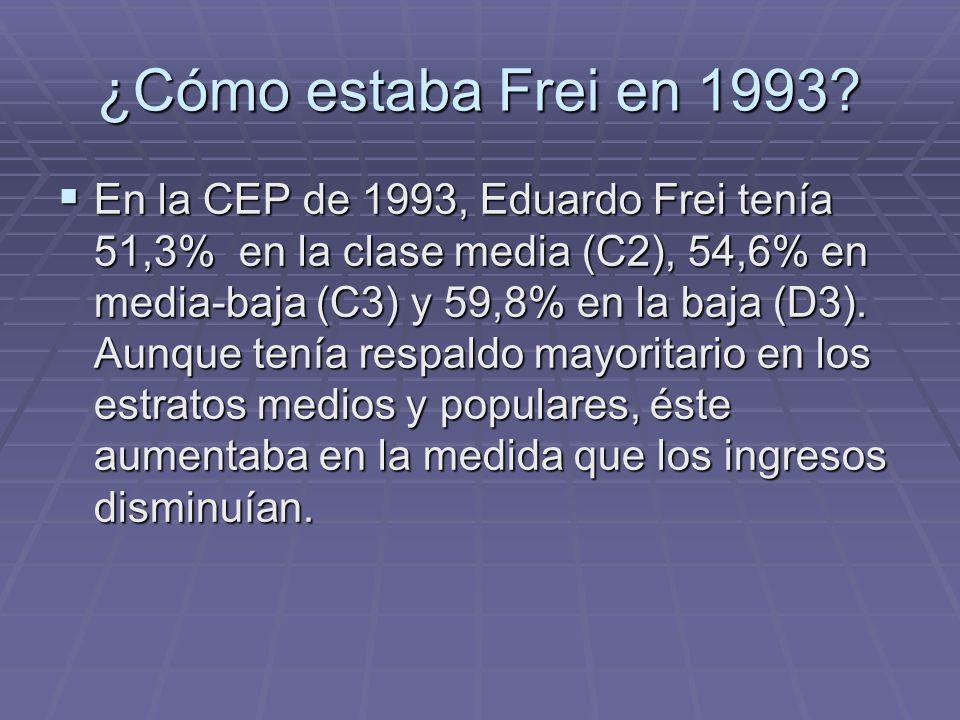 ¿Cómo estaba Frei en 1993.