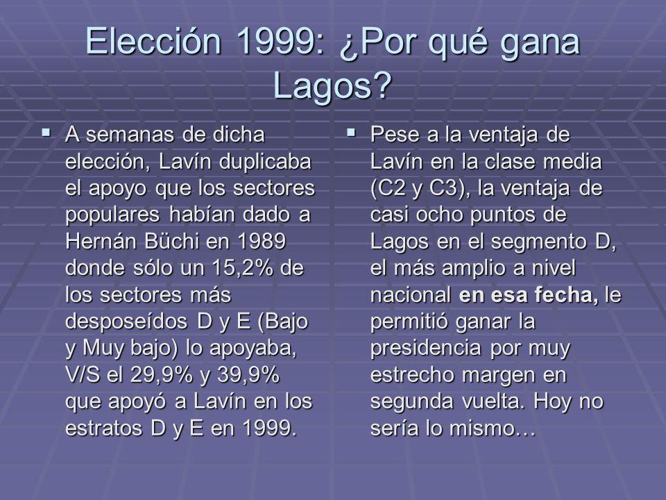 Elección 1999: ¿Por qué gana Lagos.