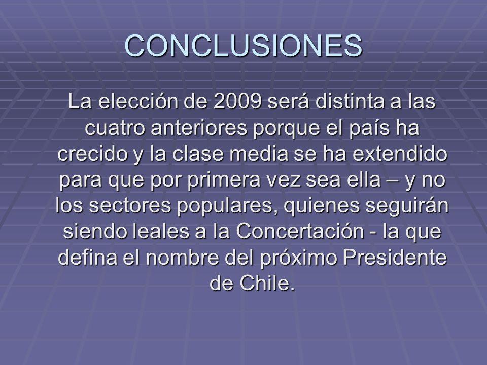 CONCLUSIONES La elección de 2009 será distinta a las cuatro anteriores porque el país ha crecido y la clase media se ha extendido para que por primera vez sea ella – y no los sectores populares, quienes seguirán siendo leales a la Concertación - la que defina el nombre del próximo Presidente de Chile.