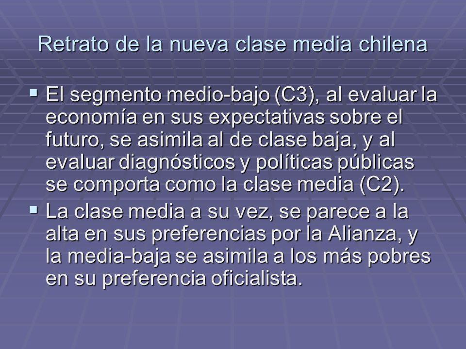 Retrato de la nueva clase media chilena La clase media-baja, tiene los mismos temores a la pobreza y al estancamiento que la baja, pero comparte los sueños y aspiraciones de la media.