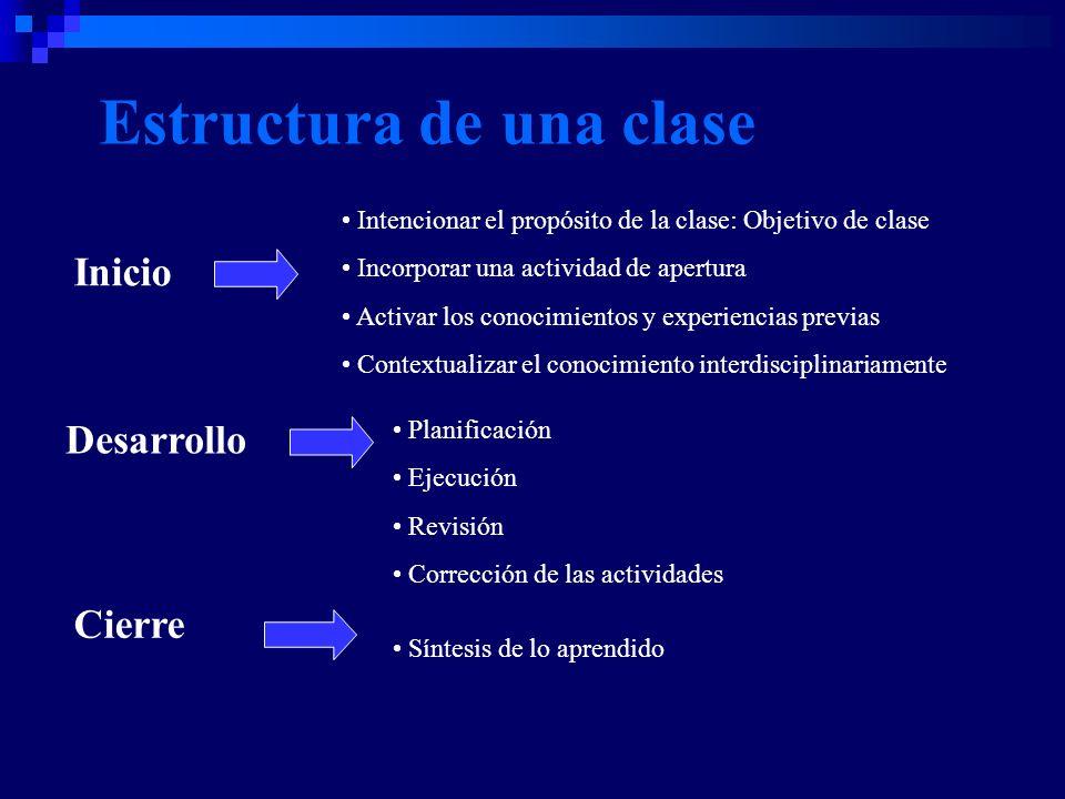 Estructura de una clase Inicio Desarrollo Cierre Intencionar el propósito de la clase: Objetivo de clase Incorporar una actividad de apertura Activar