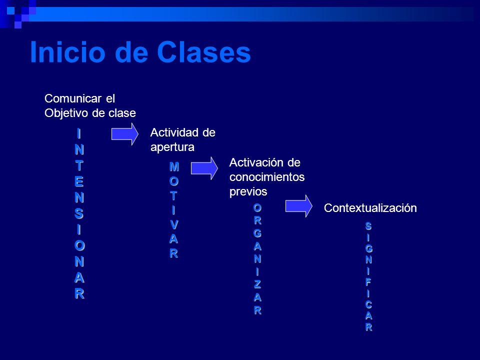 Inicio de Clases Comunicar el Objetivo de clase Actividad de apertura Activación de conocimientos previos Contextualización INTENSIONARINTENSIONARINTE