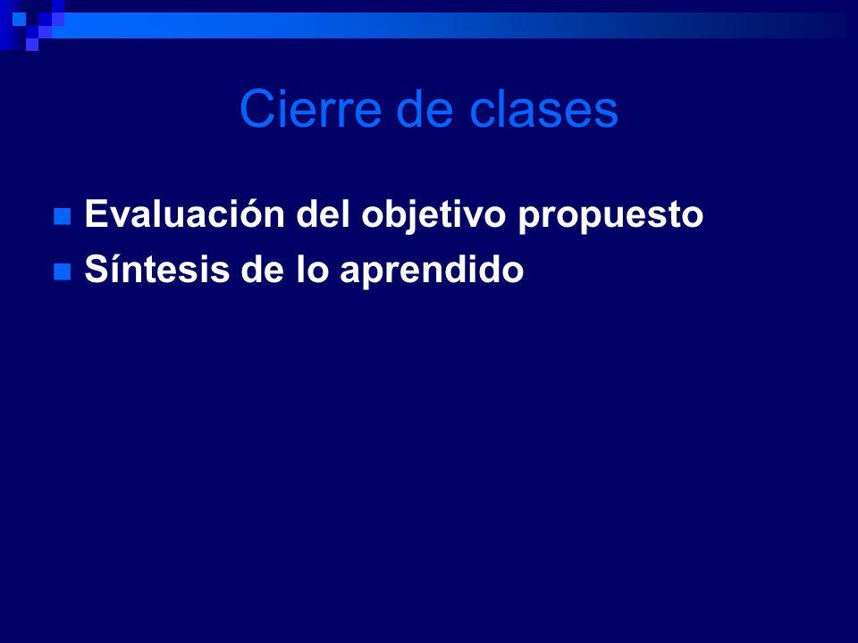 Cierre de clases Evaluación del objetivo propuesto Síntesis de lo aprendido