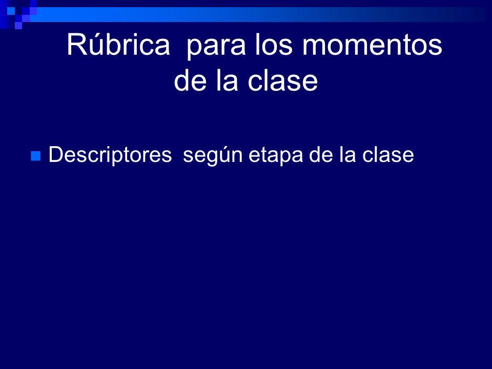 Rúbrica para los momentos de la clase Descriptores según etapa de la clase