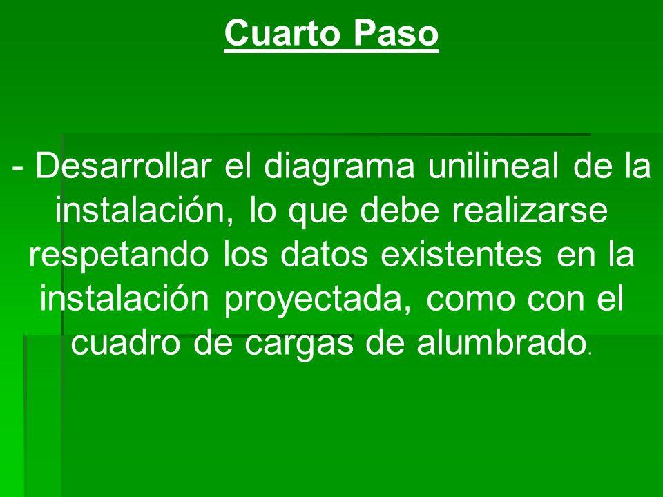 Cuarto Paso - Desarrollar el diagrama unilineal de la instalación, lo que debe realizarse respetando los datos existentes en la instalación proyectada