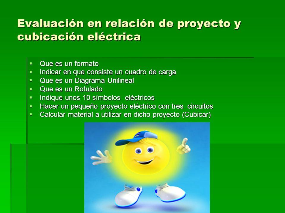 Evaluación en relación de proyecto y cubicación eléctrica Que es un formato Que es un formato Indicar en que consiste un cuadro de carga Indicar en qu