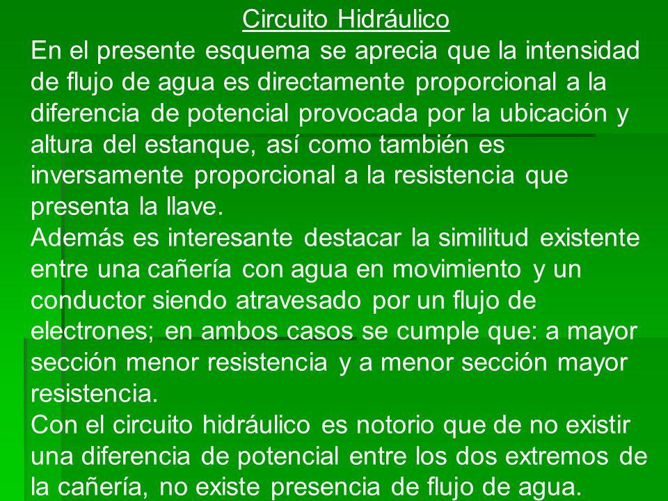 Circuito Hidráulico En el presente esquema se aprecia que la intensidad de flujo de agua es directamente proporcional a la diferencia de potencial pro