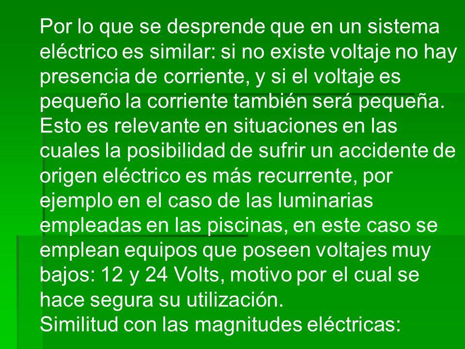 Por lo que se desprende que en un sistema eléctrico es similar: si no existe voltaje no hay presencia de corriente, y si el voltaje es pequeño la corr