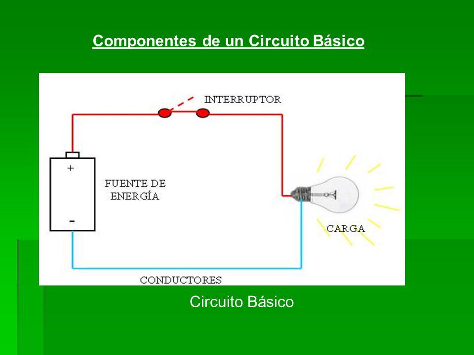 Componentes de un Circuito Básico Circuito Básico