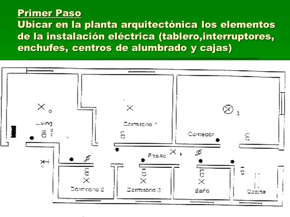Primer Paso Ubicar en la planta arquitectónica los elementos de la instalación eléctrica (tablero,interruptores, enchufes, centros de alumbrado y caja
