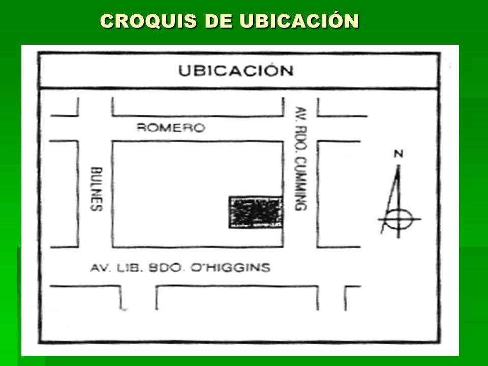 CROQUIS DE UBICACIÓN CROQUIS DE UBICACIÓN