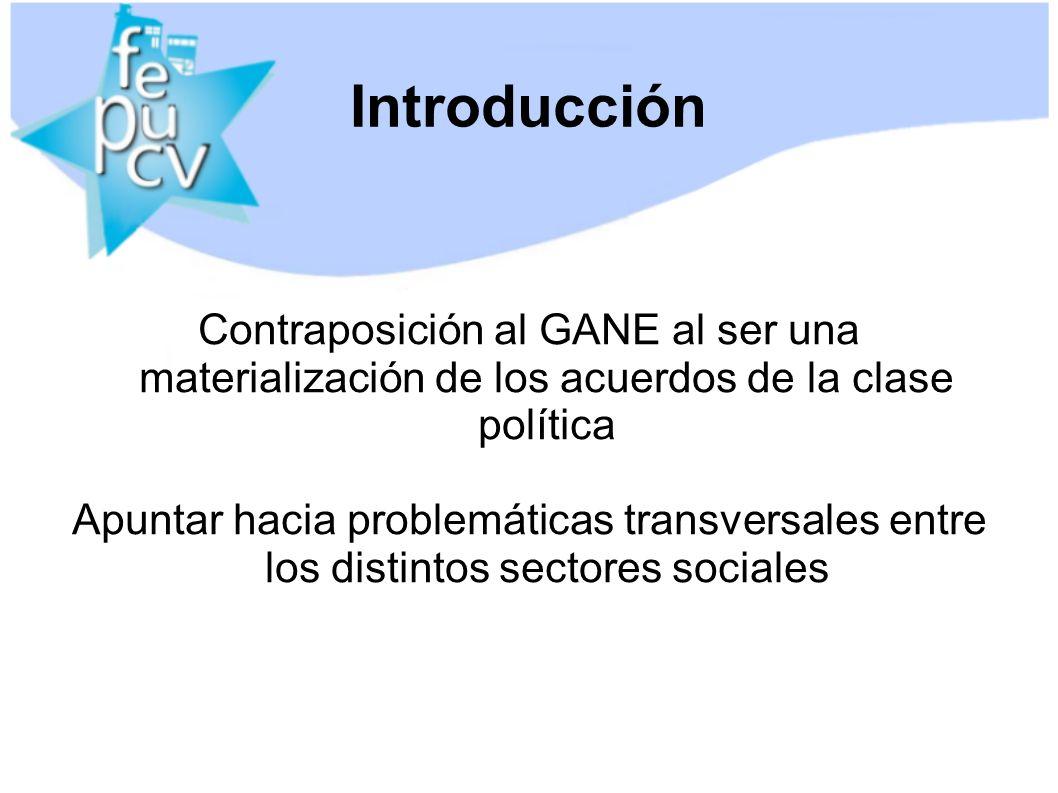 Introducción Contraposición al GANE al ser una materialización de los acuerdos de la clase política Apuntar hacia problemáticas transversales entre los distintos sectores sociales