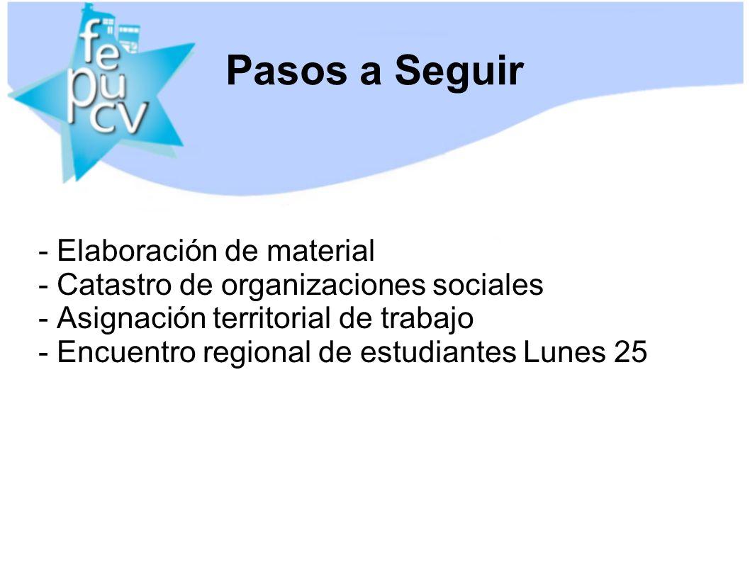 Pasos a Seguir - Elaboración de material - Catastro de organizaciones sociales - Asignación territorial de trabajo - Encuentro regional de estudiantes Lunes 25