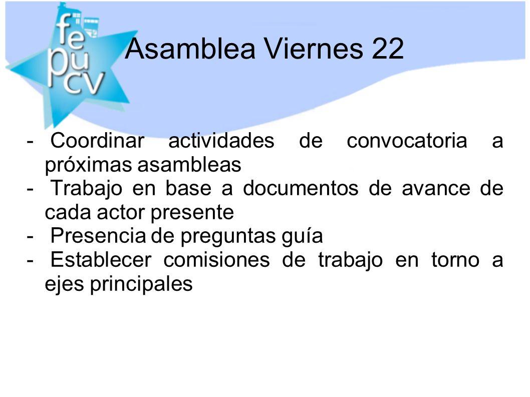 Asamblea Viernes 22 -Coordinar actividades de convocatoria a próximas asambleas -Trabajo en base a documentos de avance de cada actor presente -Presencia de preguntas guía -Establecer comisiones de trabajo en torno a ejes principales