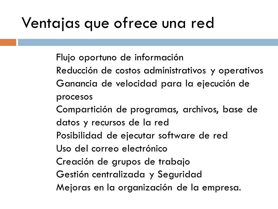 Ventajas que ofrece una red Flujo oportuno de información Reducción de costos administrativos y operativos Ganancia de velocidad para la ejecución de