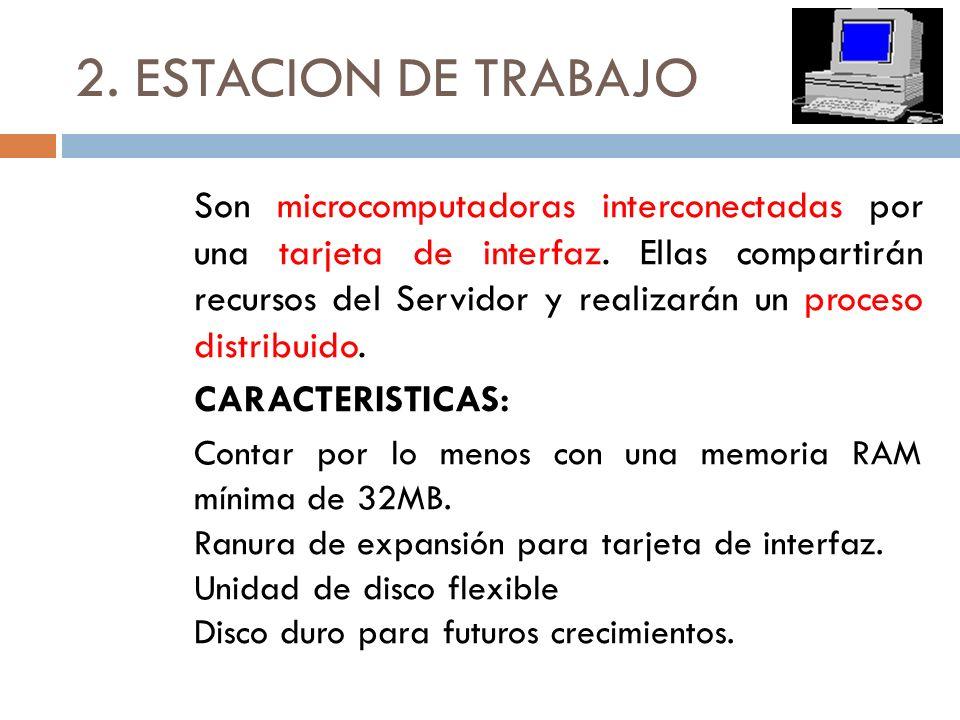 2. ESTACION DE TRABAJO Son microcomputadoras interconectadas por una tarjeta de interfaz. Ellas compartirán recursos del Servidor y realizarán un proc