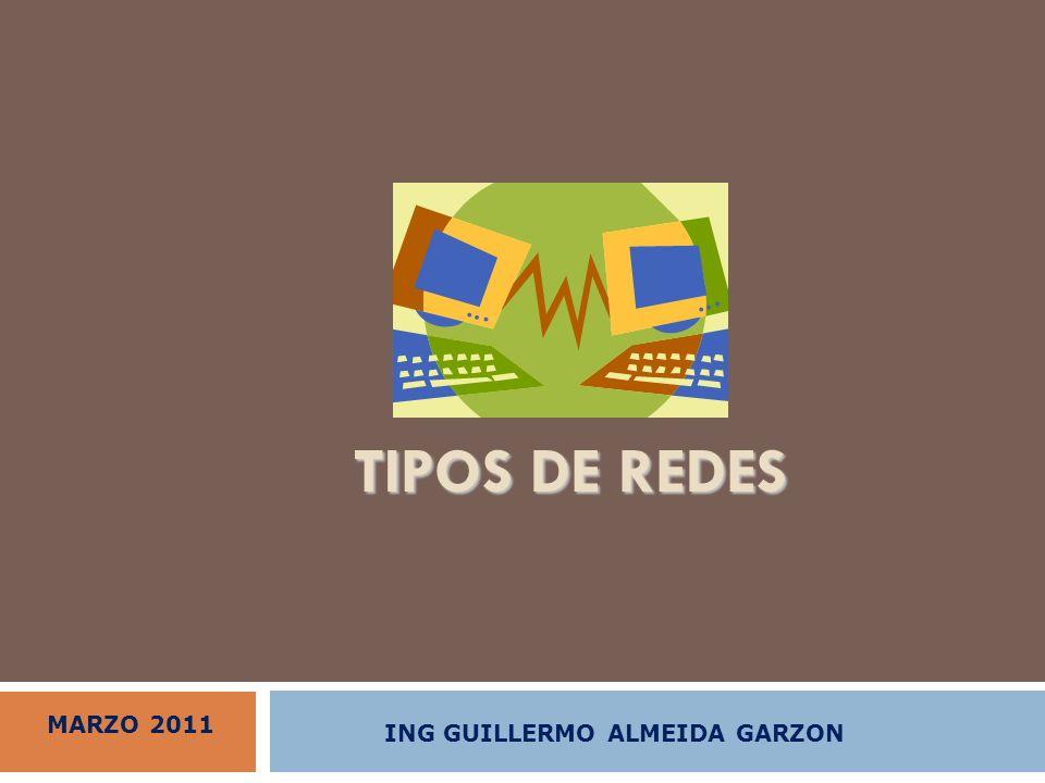 TIPOS DE REDES ING GUILLERMO ALMEIDA GARZON MARZO 2011
