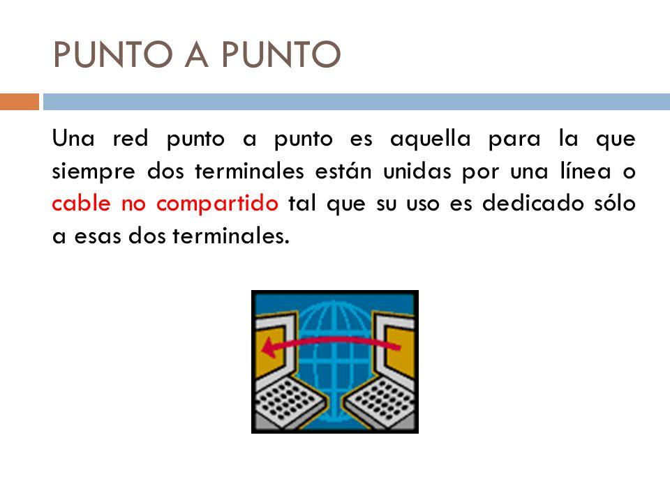 PUNTO A PUNTO Una red punto a punto es aquella para la que siempre dos terminales están unidas por una línea o cable no compartido tal que su uso es d