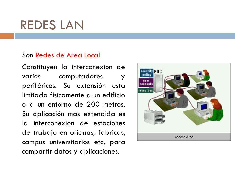REDES LAN Son Redes de Area Local Constituyen la interconexion de varios computadores y periféricos. Su extensión esta limitada físicamente a un edifi
