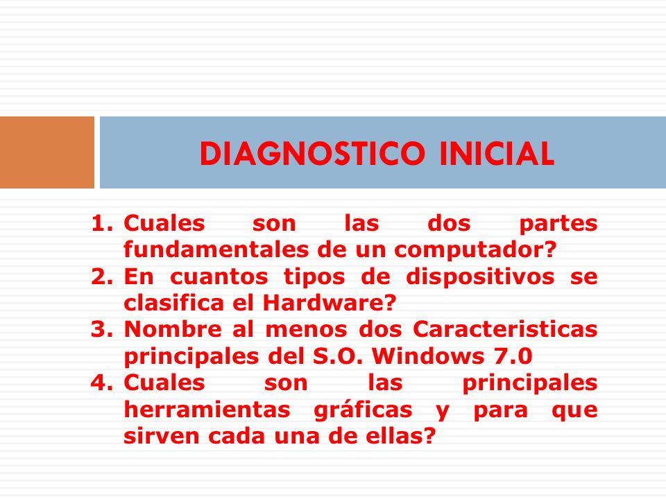 DIAGNOSTICO INICIAL 1.Cuales son las dos partes fundamentales de un computador? 2.En cuantos tipos de dispositivos se clasifica el Hardware? 3.Nombre