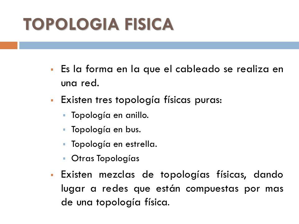 TOPOLOGIA FISICA Es la forma en la que el cableado se realiza en una red. Existen tres topología físicas puras: Topología en anillo. Topología en bus.
