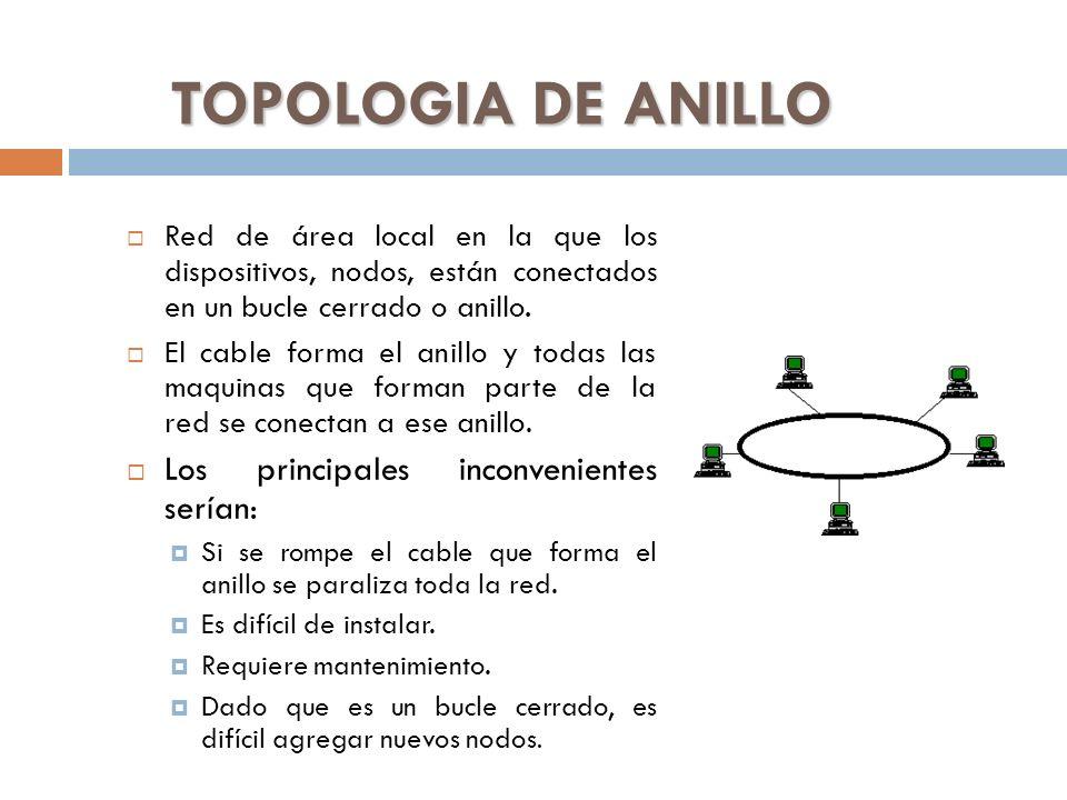 TOPOLOGIA DE ANILLO Red de área local en la que los dispositivos, nodos, están conectados en un bucle cerrado o anillo. El cable forma el anillo y tod