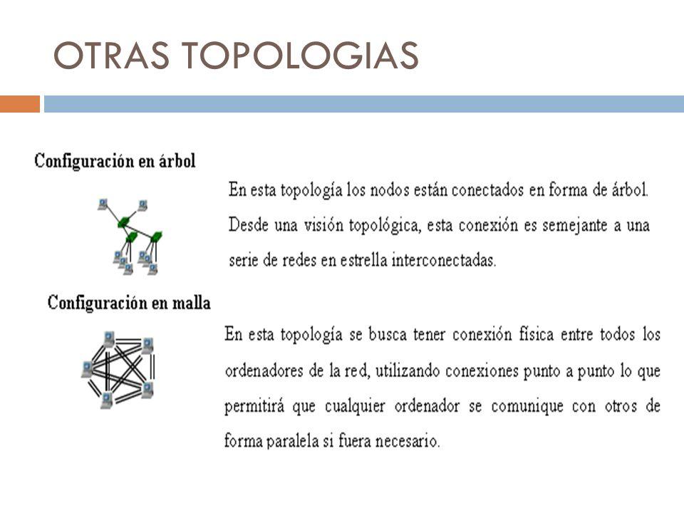 OTRAS TOPOLOGIAS
