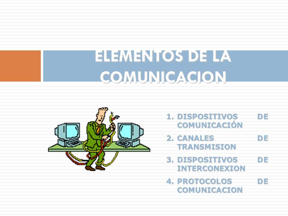 ELEMENTOS DE LA COMUNICACION 1.DISPOSITIVOS DE COMUNICACIÓN 2.CANALES DE TRANSMISION 3.DISPOSITIVOS DE INTERCONEXION 4.PROTOCOLOS DE COMUNICACION