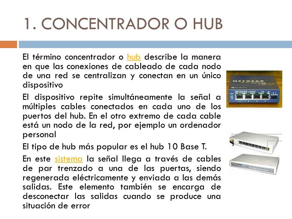 1. CONCENTRADOR O HUB El término concentrador o hub describe la manera en que las conexiones de cableado de cada nodo de una red se centralizan y cone