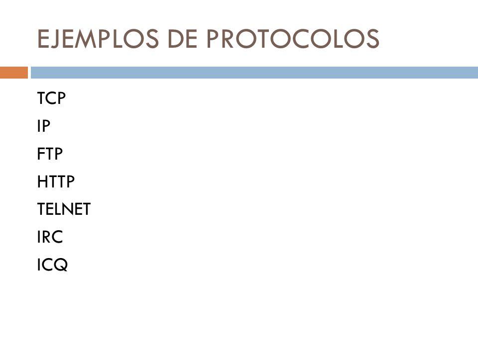 EJEMPLOS DE PROTOCOLOS TCP IP FTP HTTP TELNET IRC ICQ