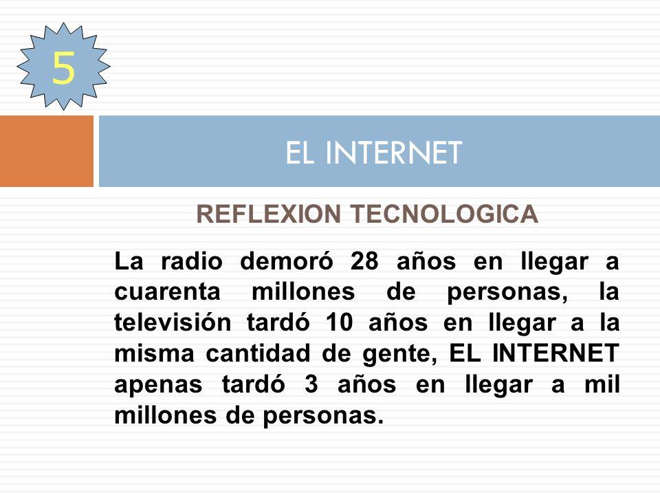 EL INTERNET 5 REFLEXION TECNOLOGICA La radio demoró 28 años en llegar a cuarenta millones de personas, la televisión tardó 10 años en llegar a la mism