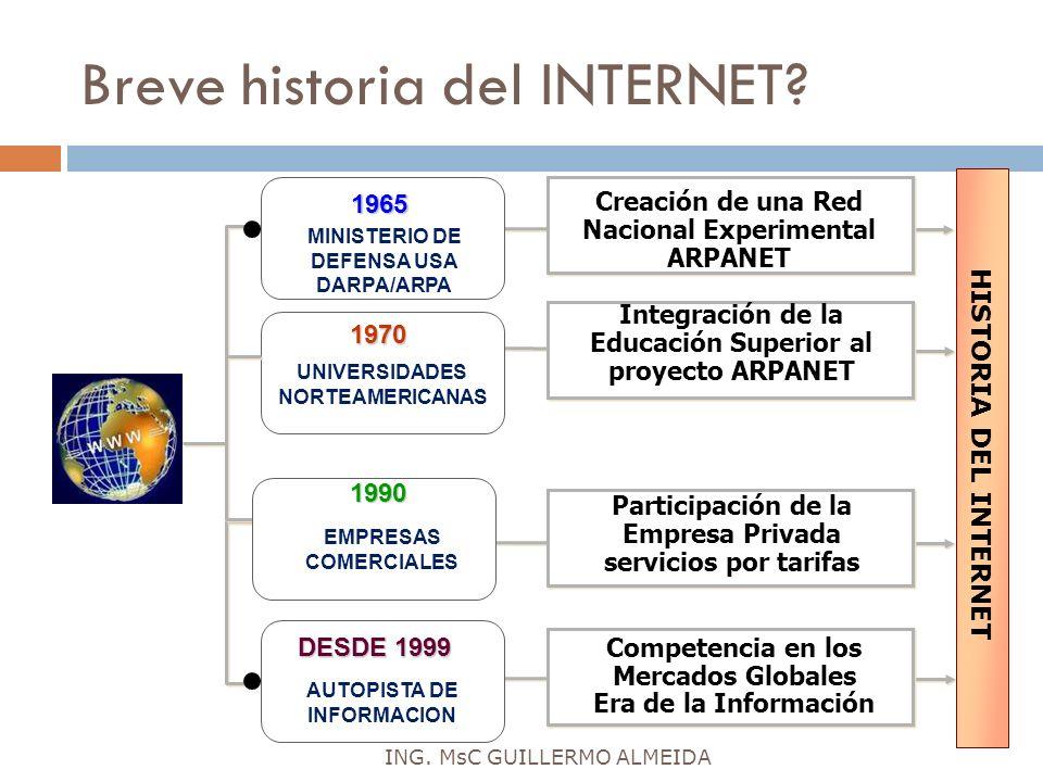Breve historia del INTERNET? ING. MsC GUILLERMO ALMEIDA HISTORIA DEL INTERNET Creación de una Red Nacional Experimental ARPANET Competencia en los Mer