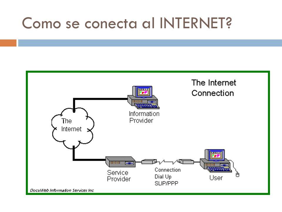 Como se conecta al INTERNET?