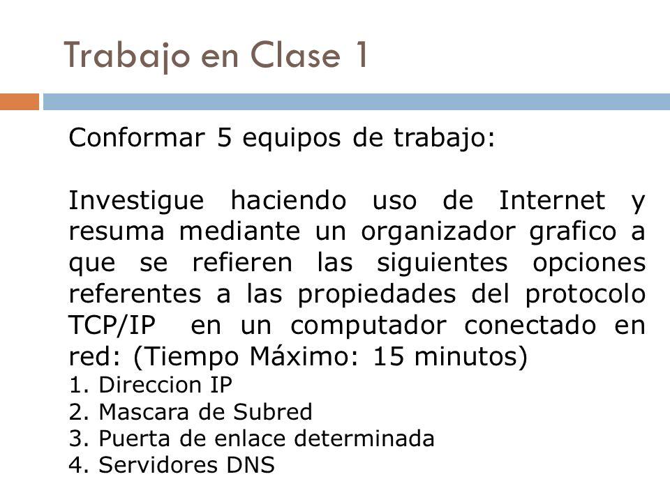 Trabajo en Clase 1 Conformar 5 equipos de trabajo: Investigue haciendo uso de Internet y resuma mediante un organizador grafico a que se refieren las