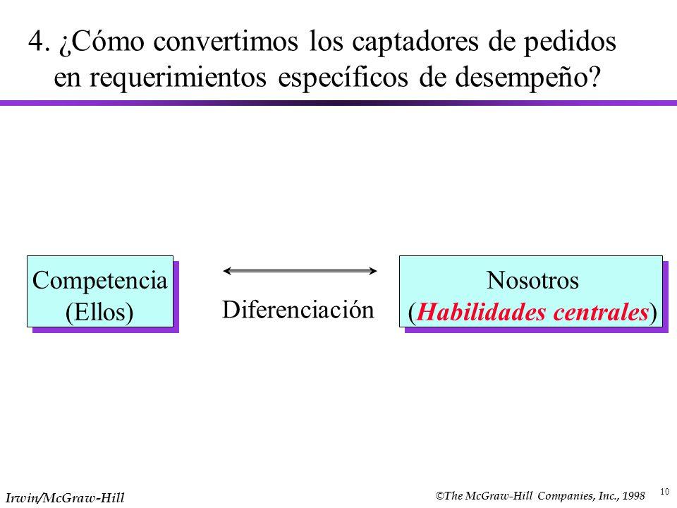 10 4. ¿Cómo convertimos los captadores de pedidos en requerimientos específicos de desempeño? Nosotros (Habilidades centrales) Competencia (Ellos) Dif
