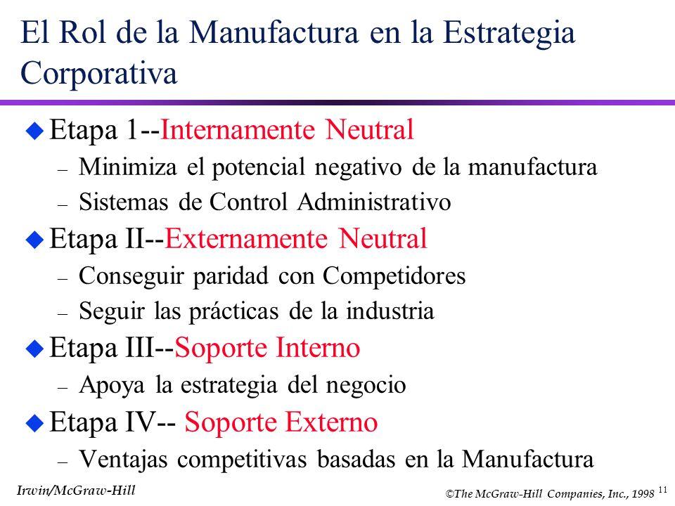 11 El Rol de la Manufactura en la Estrategia Corporativa u Etapa 1--Internamente Neutral – Minimiza el potencial negativo de la manufactura – Sistemas