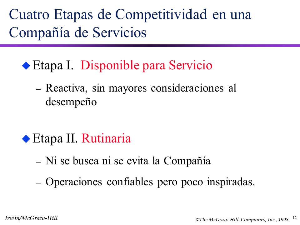 12 Cuatro Etapas de Competitividad en una Compañía de Servicios u Etapa I. Disponible para Servicio – Reactiva, sin mayores consideraciones al desempe