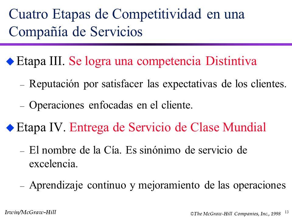 13 Cuatro Etapas de Competitividad en una Compañía de Servicios u Etapa III. Se logra una competencia Distintiva – Reputación por satisfacer las expec