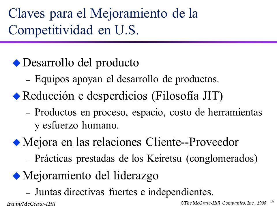 16 Claves para el Mejoramiento de la Competitividad en U.S. u Desarrollo del producto – Equipos apoyan el desarrollo de productos. u Reducción e despe