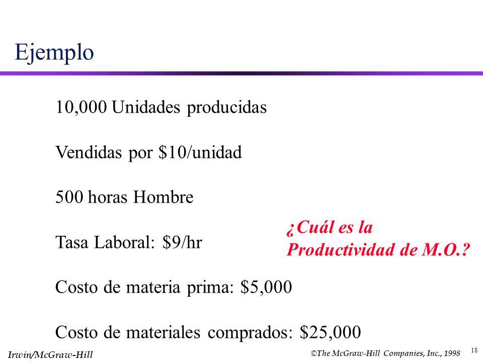 18 Ejemplo 10,000 Unidades producidas Vendidas por $10/unidad 500 horas Hombre Tasa Laboral: $9/hr Costo de materia prima: $5,000 Costo de materiales