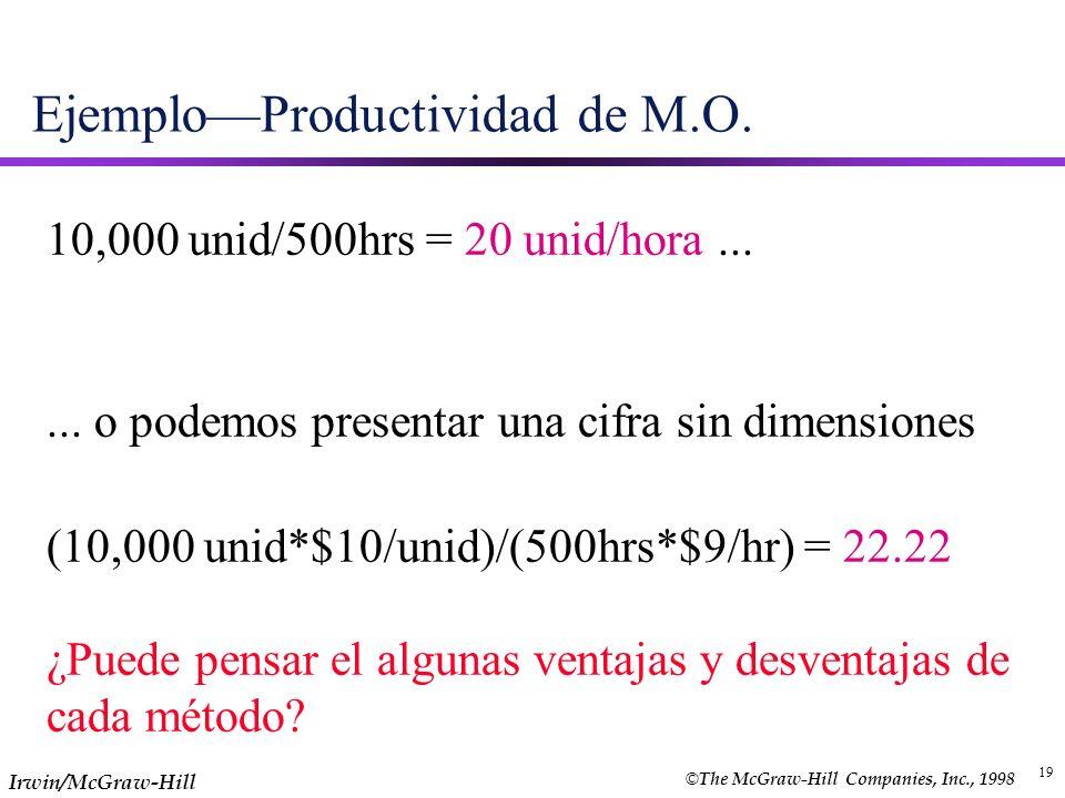 19 10,000 unid/500hrs = 20 unid/hora...... o podemos presentar una cifra sin dimensiones (10,000 unid*$10/unid)/(500hrs*$9/hr) = 22.22 ¿Puede pensar e
