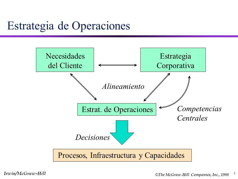4 Prioridades en las Operaciones u Costo u Calidad u Velocidad en la entrega u Confiabilidad en la entrega u Afrontar los cambios en la Demanda u Flexibilidad y velocidad de introducción de nuevos, productos.